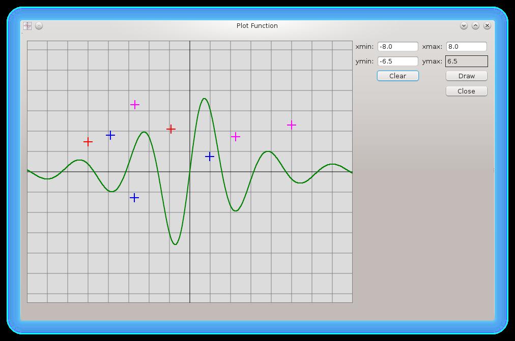 графики функций в qt